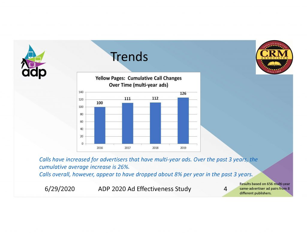 ADP 2020 Convention Fromholzer Presentation_Page_04